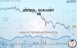 DECRED - DCR/USDT - 1H