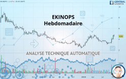 EKINOPS - Semanal