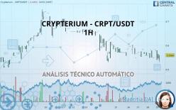 CRYPTERIUM - CRPT/USDT - 1H