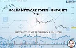 GOLEM NETWORK TOKEN - GNT/USDT - 1H