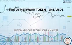STATUS NETWORK TOKEN - SNT/USDT - 1H
