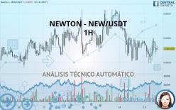 NEWTON - NEW/USDT - 1H
