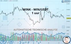 WINK - WIN/USDT - 1H