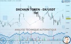 DXCHAIN TOKEN - DX/USDT - 1H