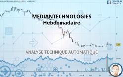 MEDIANTECHNOLOGIES - Semanal
