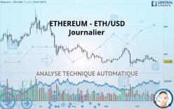 ETHEREUM - ETH/USD - 每日