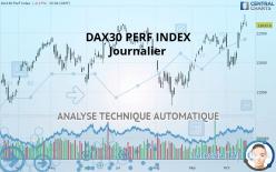 DAX30 PERF INDEX - 每日
