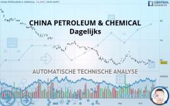 CHINA PETROLEUM & CHEMICAL - Dagelijks