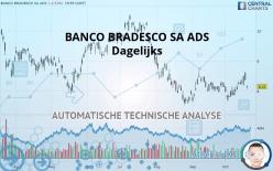 BANCO BRADESCO SA ADS - Dagelijks