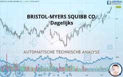 BRISTOL-MYERS SQUIBB CO. - Dagelijks