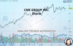 CME GROUP INC. - Diario