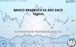 BANCO BRADESCO SA ADS EACH - Päivittäin