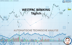 WESTPAC BANKING - Päivittäin