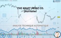 THE KRAFT HEINZ CO. - Päivittäin