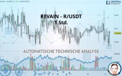 REVAIN - R/USDT - 1 Std.