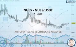 NULS - NULS/USDT - 1 uur