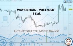 WAYKICHAIN - WICC/USDT - 1 Std.