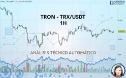 TRON - TRX/USDT - 1H