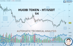HUOBI TOKEN - HT/USDT - 1H