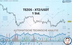 TEZOS - XTZ/USDT - 1 Std.