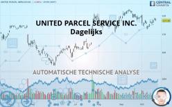 UNITED PARCEL SERVICE INC. - Dagelijks