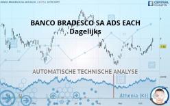 BANCO BRADESCO SA ADS EACH - Dagelijks