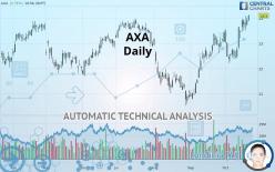 AXA - Daily