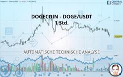 DOGECOIN - DOGE/USDT - 1 Std.