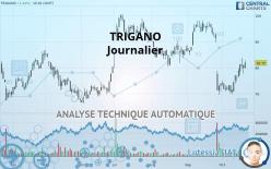 TRIGANO - Päivittäin