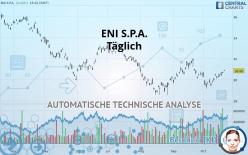 ENI S.P.A. - Päivittäin