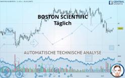 BOSTON SCIENTIFIC - Päivittäin