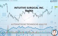 INTUITIVE SURGICAL INC. - Päivittäin
