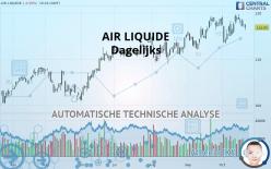 AIR LIQUIDE - Dagelijks