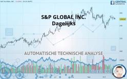 S&P GLOBAL INC. - Dagelijks