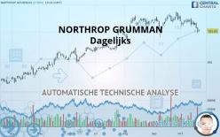 NORTHROP GRUMMAN - Dagelijks
