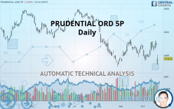 PRUDENTIAL ORD 5P - Daily