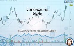 VOLKSWAGEN - Diario