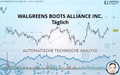 WALGREENS BOOTS ALLIANCE INC. - Päivittäin