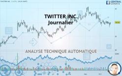 TWITTER INC. - Journalier