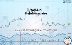 WALLIX - Viikoittain