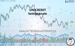 UNICREDIT - Veckovis