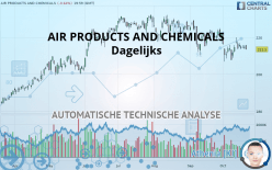 AIR PRODUCTS AND CHEMICALS - Dagelijks