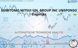 SUMITOMO MITSUI FIN. GROUP INC UNSPONSO - Dagelijks