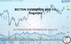 BECTON DICKINSON AND CO. - Dagelijks