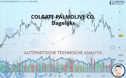 COLGATE-PALMOLIVE CO. - Dagelijks