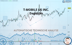 T-MOBILE US INC. - Dagelijks