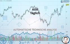 AXA - Täglich