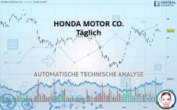 HONDA MOTOR CO. - Täglich