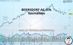 BEIERSDORF AG O.N. - Giornaliero