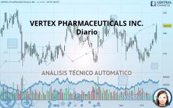 VERTEX PHARMACEUTICALS INC. - Diario